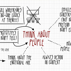 Notepad sketch with 'Think about people' sentence standing out